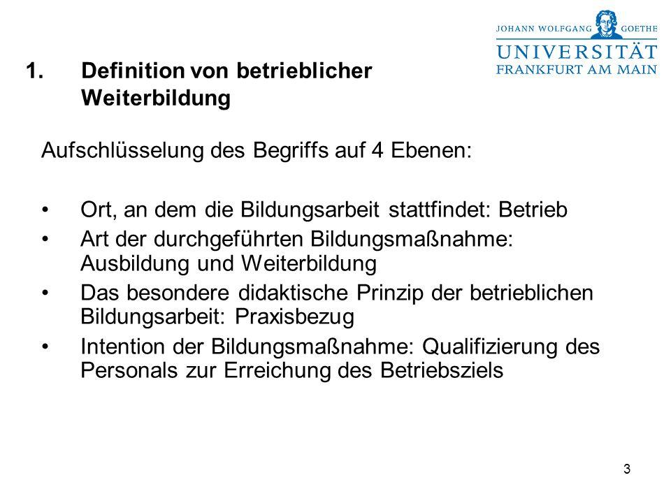 24 6.Berufsrelevante Zusatzqualifikationen nach Wiegand Fachkompetenz: Schlüsselqualifikationen:  Weiterhin: Zusatzqualifikationen: