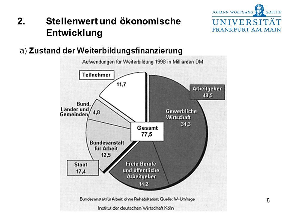 5 2. Stellenwert und ökonomische Entwicklung a) Zustand der Weiterbildungsfinanzierung