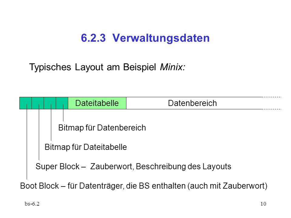 bs-6.210 6.2.3 Verwaltungsdaten Typisches Layout am Beispiel Minix: DatenbereichDateitabelle Bitmap für Datenbereich Bitmap für Dateitabelle Super Blo