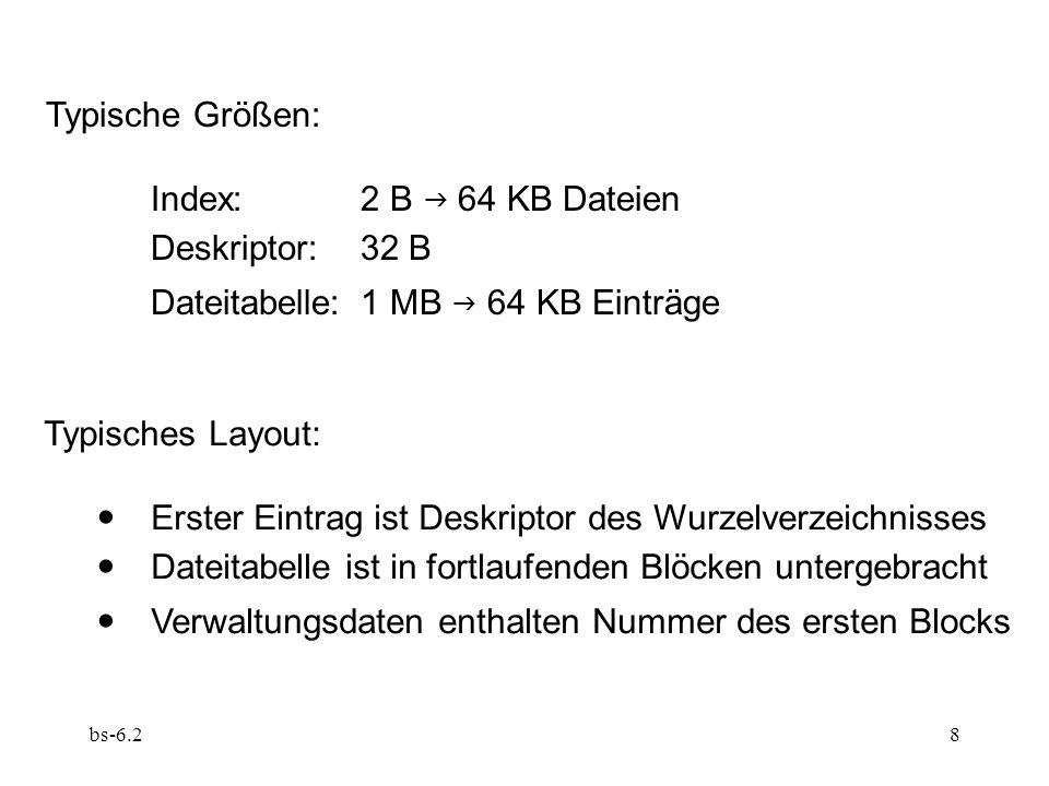 bs-6.28 Typische Größen: Index: 2 B  64 KB Dateien Deskriptor: 32 B Dateitabelle: 1 MB  64 KB Einträge Typisches Layout:  Erster Eintrag ist Deskri