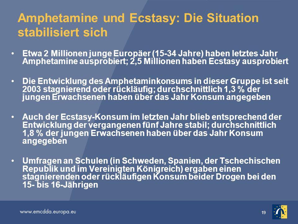 19 Amphetamine und Ecstasy: Die Situation stabilisiert sich Etwa 2 Millionen junge Europäer (15-34 Jahre) haben letztes Jahr Amphetamine ausprobiert;