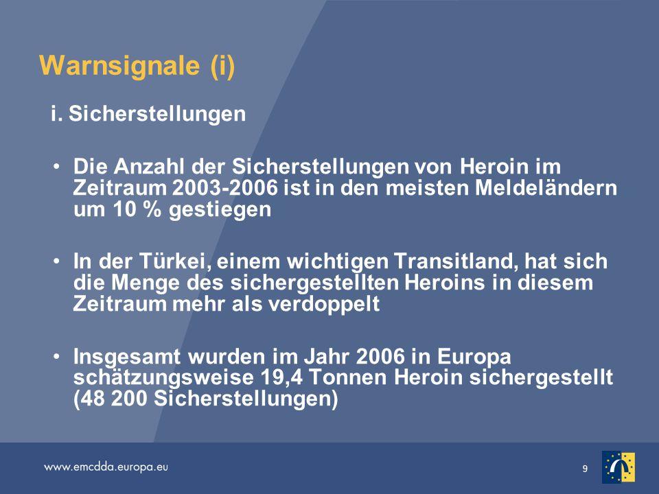 10 Warnsignale (ii) ii.