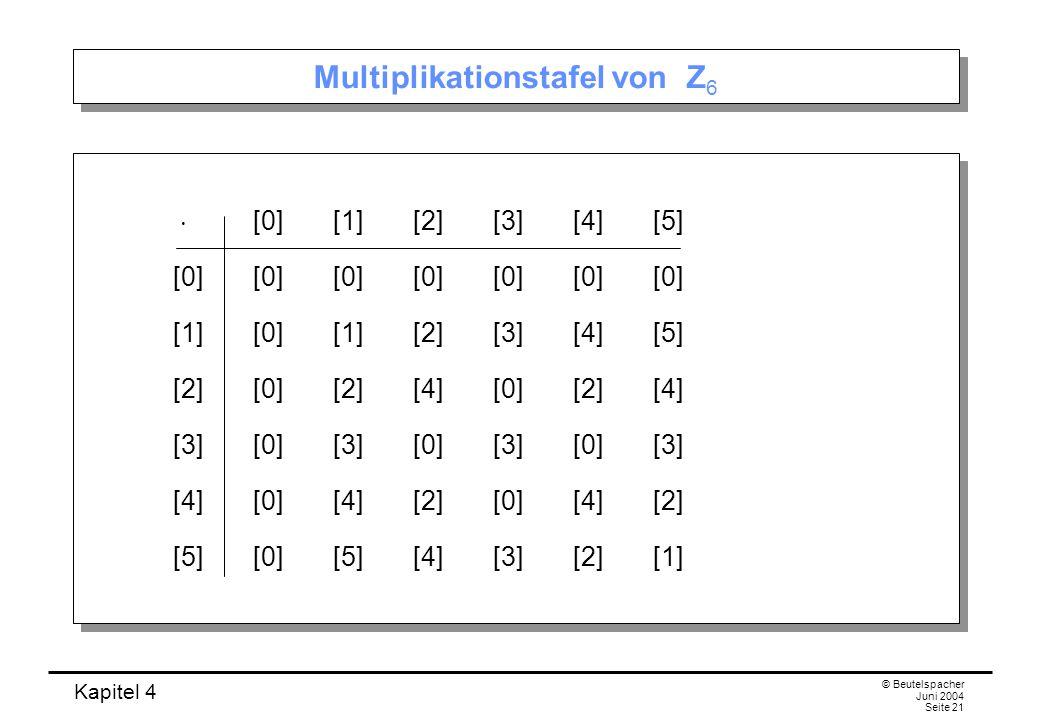 Kapitel 4 © Beutelspacher Juni 2004 Seite 21 Multiplikationstafel von Z 6  [0][1][2][3][4][5] [0][0][0][0][0][0][0] [1][0][1][2][3][4][5] [2][0][2][4][0][2][4] [3][0][3][0][3][0][3] [4][0][4][2][0][4][2] [5][0][5][4][3][2][1]  [0][1][2][3][4][5] [0][0][0][0][0][0][0] [1][0][1][2][3][4][5] [2][0][2][4][0][2][4] [3][0][3][0][3][0][3] [4][0][4][2][0][4][2] [5][0][5][4][3][2][1]