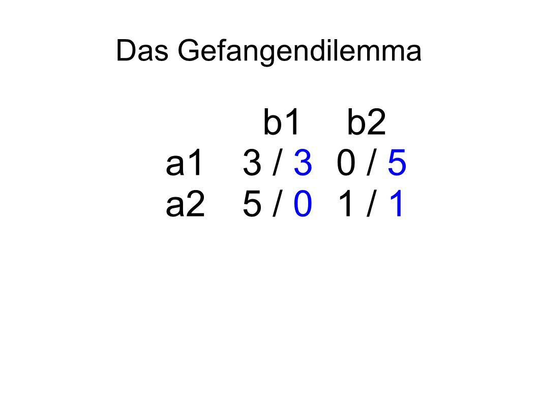 Das iterierte Gefangendilemma rot schwarz rot3 / 30 / 5 schwarz5 / 01 / 1 Aufgabe: 12x spielen.