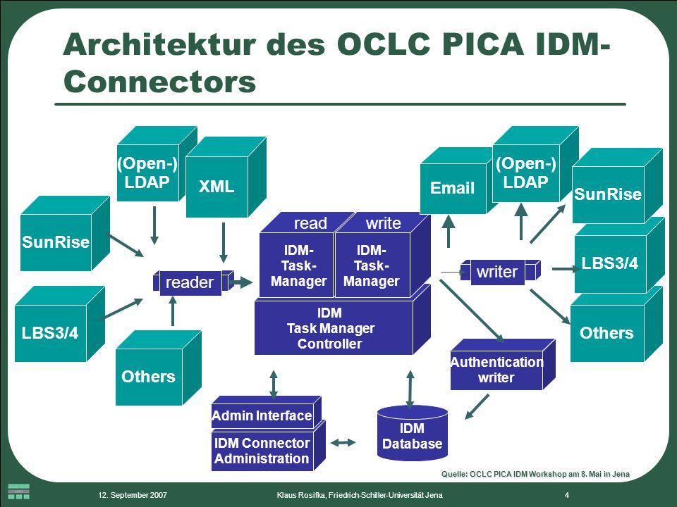 12. September 2007Klaus Rosifka, Friedrich-Schiller-Universität Jena4 Architektur des OCLC PICA IDM- Connectors LBS3/4SunRise (Open-) LDAP Others LBS3
