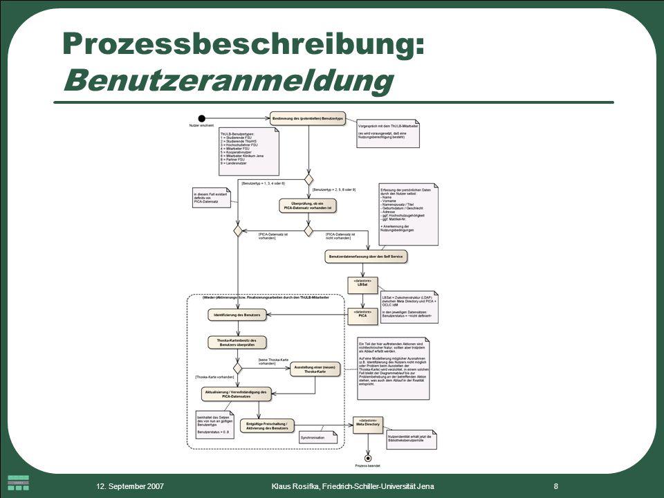 12. September 2007Klaus Rosifka, Friedrich-Schiller-Universität Jena8 Prozessbeschreibung: Benutzeranmeldung