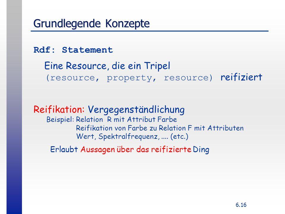 6.16 Grundlegende Konzepte Rdf: Statement Eine Resource, die ein Tripel (resource, property, resource) reifiziert Reifikation: Vergegenständlichung Be