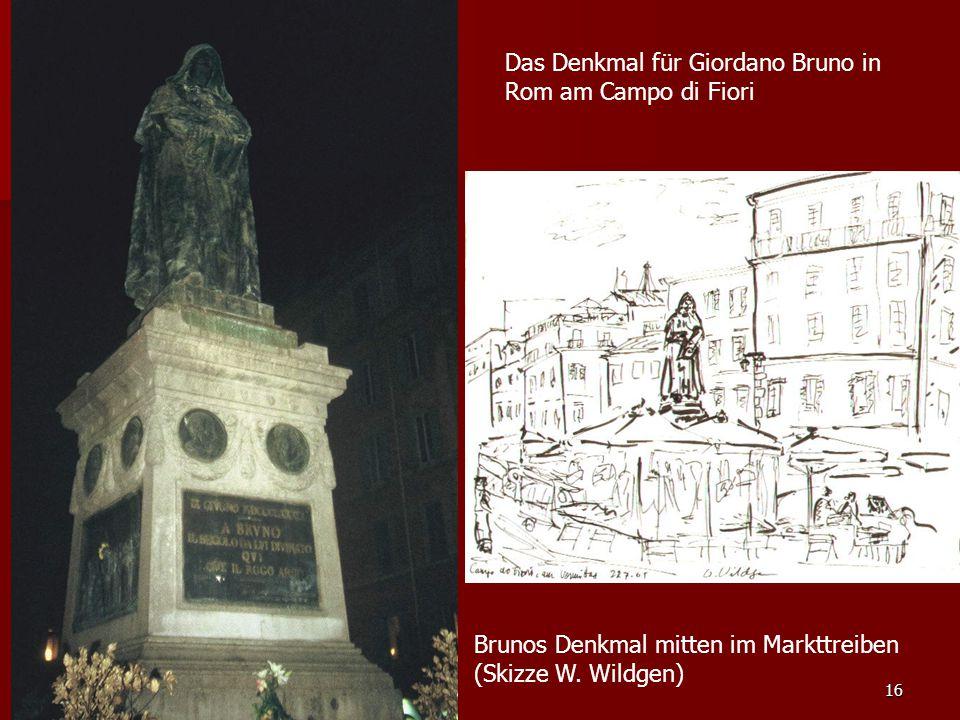 16 Das Denkmal für Giordano Bruno in Rom am Campo di Fiori Brunos Denkmal mitten im Markttreiben (Skizze W. Wildgen)