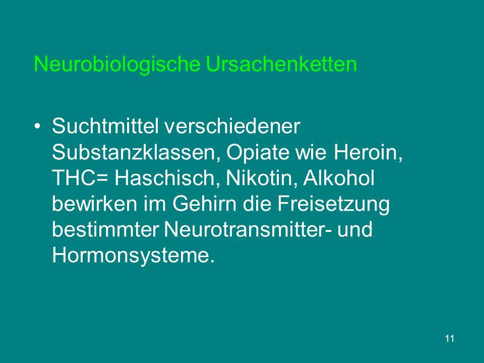 11 Neurobiologische Ursachenketten Suchtmittel verschiedener Substanzklassen, Opiate wie Heroin, THC= Haschisch, Nikotin, Alkohol bewirken im Gehirn d