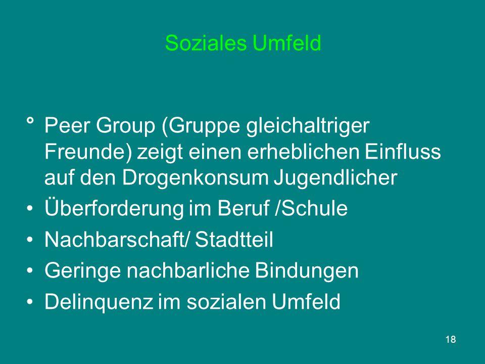 18 Soziales Umfeld °Peer Group (Gruppe gleichaltriger Freunde) zeigt einen erheblichen Einfluss auf den Drogenkonsum Jugendlicher Überforderung im Ber