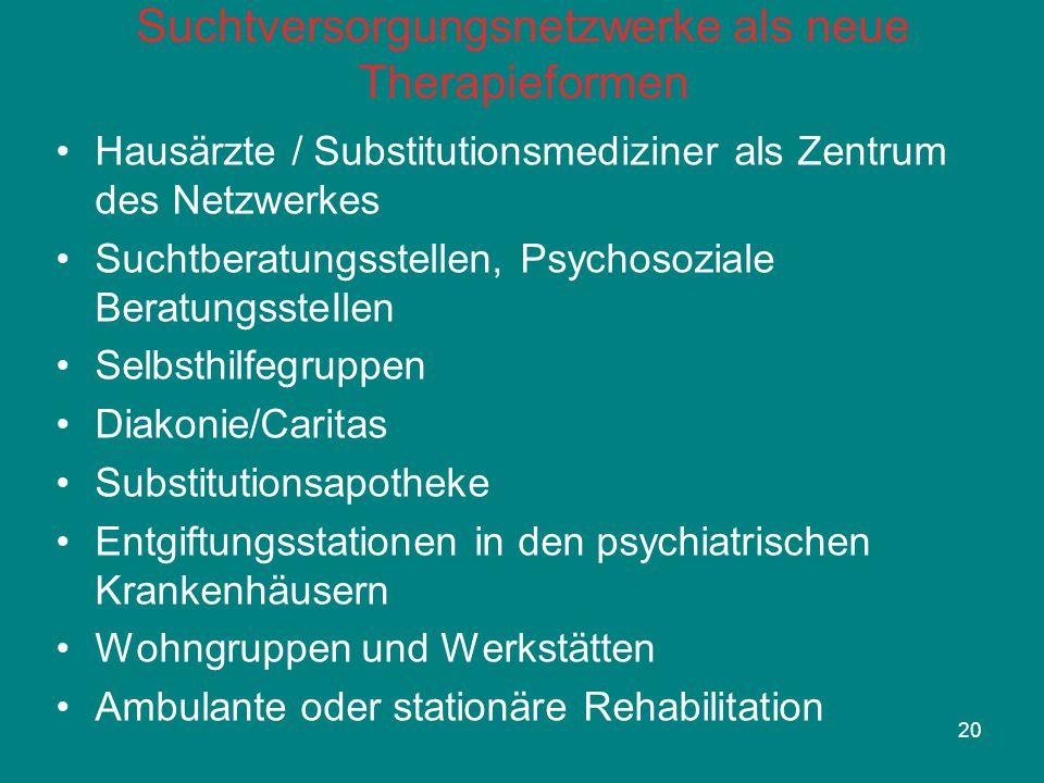 20 Suchtversorgungsnetzwerke als neue Therapieformen Hausärzte / Substitutionsmediziner als Zentrum des Netzwerkes Suchtberatungsstellen, Psychosozial