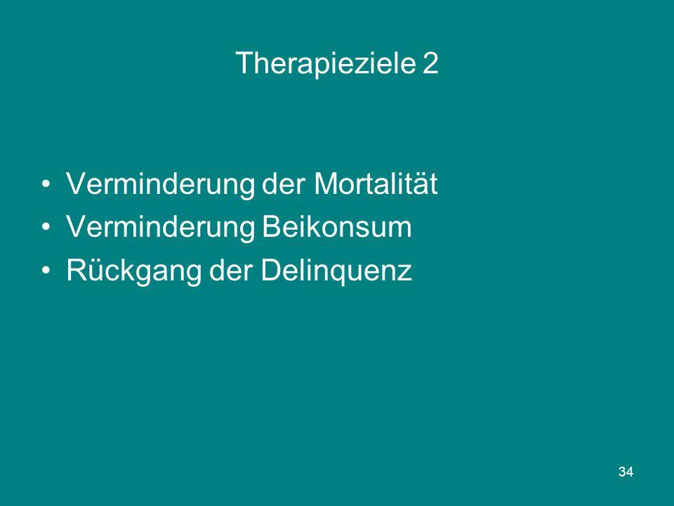 34 Therapieziele 2 Verminderung der Mortalität Verminderung Beikonsum Rückgang der Delinquenz