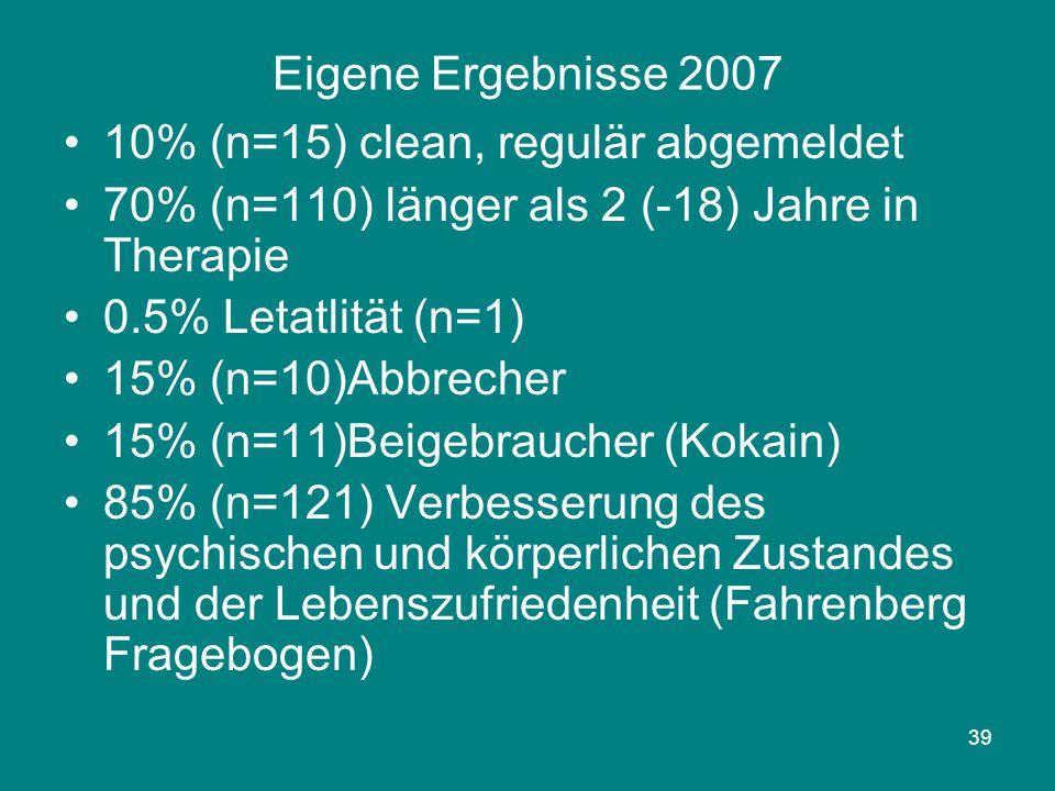 39 Eigene Ergebnisse 2007 10% (n=15) clean, regulär abgemeldet 70% (n=110) länger als 2 (-18) Jahre in Therapie 0.5% Letatlität (n=1) 15% (n=10)Abbrec