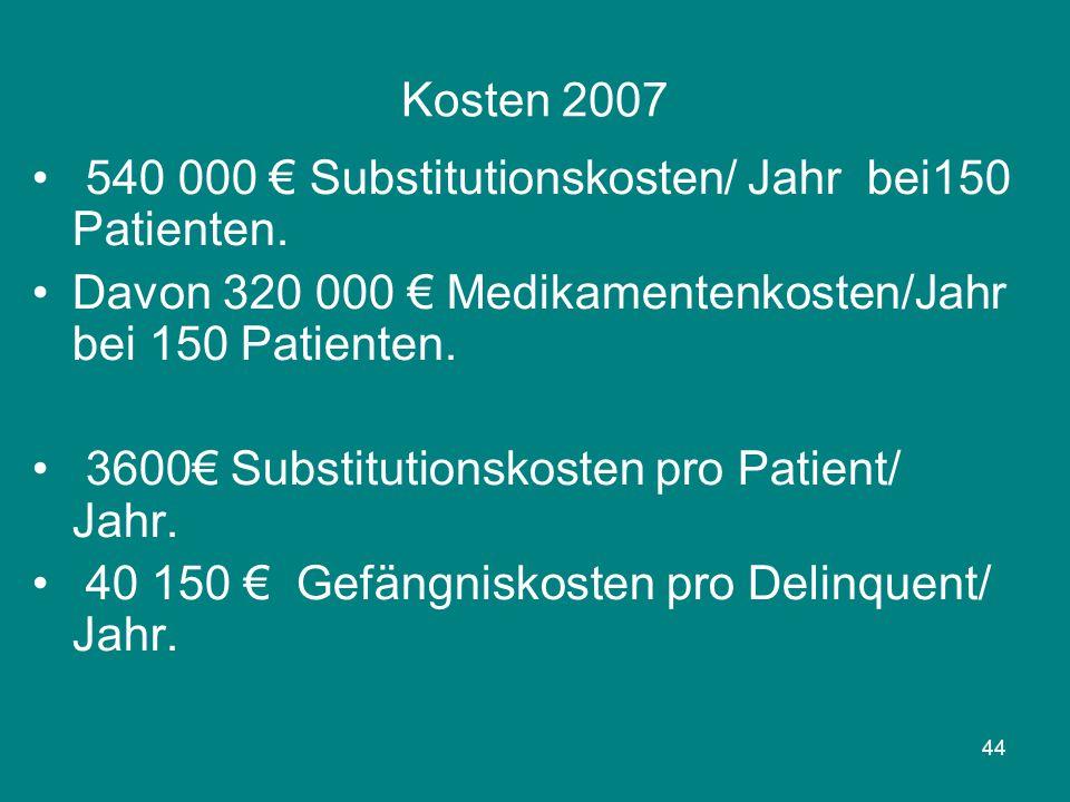 44 Kosten 2007 540 000 € Substitutionskosten/ Jahr bei150 Patienten. Davon 320 000 € Medikamentenkosten/Jahr bei 150 Patienten. 3600€ Substitutionskos