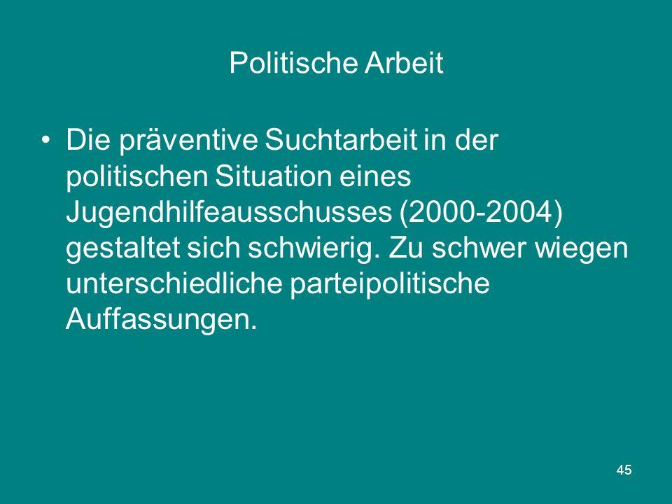 45 Politische Arbeit Die präventive Suchtarbeit in der politischen Situation eines Jugendhilfeausschusses (2000-2004) gestaltet sich schwierig. Zu sch
