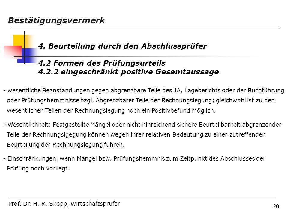 20 Prof. Dr. H. R. Skopp, Wirtschaftsprüfer Bestätigungsvermerk 4. Beurteilung durch den Abschlussprüfer 4.2 Formen des Prüfungsurteils 4.2.2 eingesch