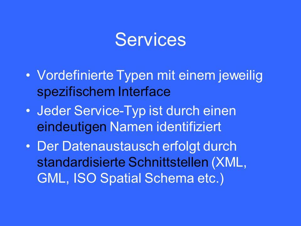 Services Vordefinierte Typen mit einem jeweilig spezifischem Interface Jeder Service-Typ ist durch einen eindeutigen Namen identifiziert Der Datenaustausch erfolgt durch standardisierte Schnittstellen (XML, GML, ISO Spatial Schema etc.)