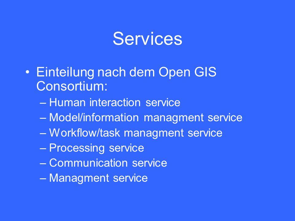 Services Einteilung nach dem Open GIS Consortium: –Human interaction service –Model/information managment service –Workflow/task managment service –Processing service –Communication service –Managment service