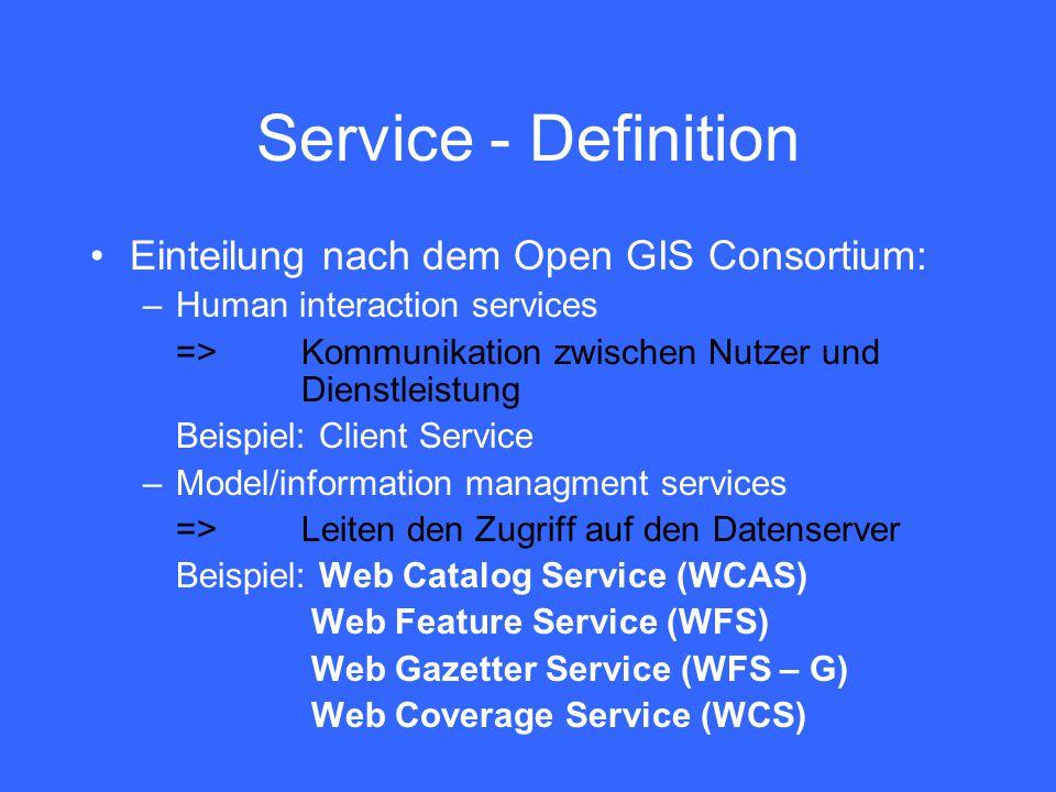 Service - Definition Einteilung nach dem Open GIS Consortium: –Human interaction services =>Kommunikation zwischen Nutzer und Dienstleistung Beispiel: