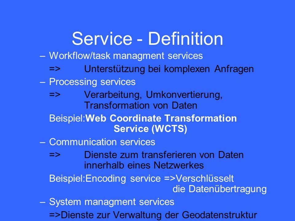 Service - Definition –Workflow/task managment services =>Unterstützung bei komplexen Anfragen –Processing services =>Verarbeitung, Umkonvertierung, Transformation von Daten Beispiel:Web Coordinate Transformation Service (WCTS) –Communication services =>Dienste zum transferieren von Daten innerhalb eines Netzwerkes Beispiel:Encoding service =>Verschlüsselt die Datenübertragung –System managment services =>Dienste zur Verwaltung der Geodatenstruktur