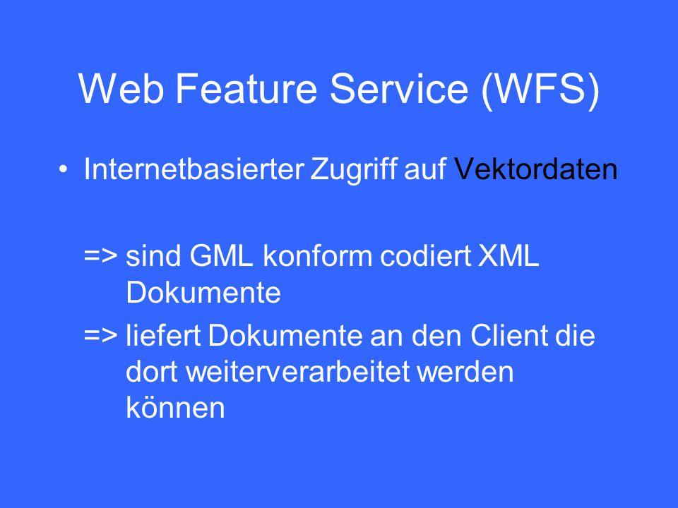 Web Feature Service (WFS) Internetbasierter Zugriff auf Vektordaten =>sind GML konform codiert XML Dokumente =>liefert Dokumente an den Client die dort weiterverarbeitet werden können