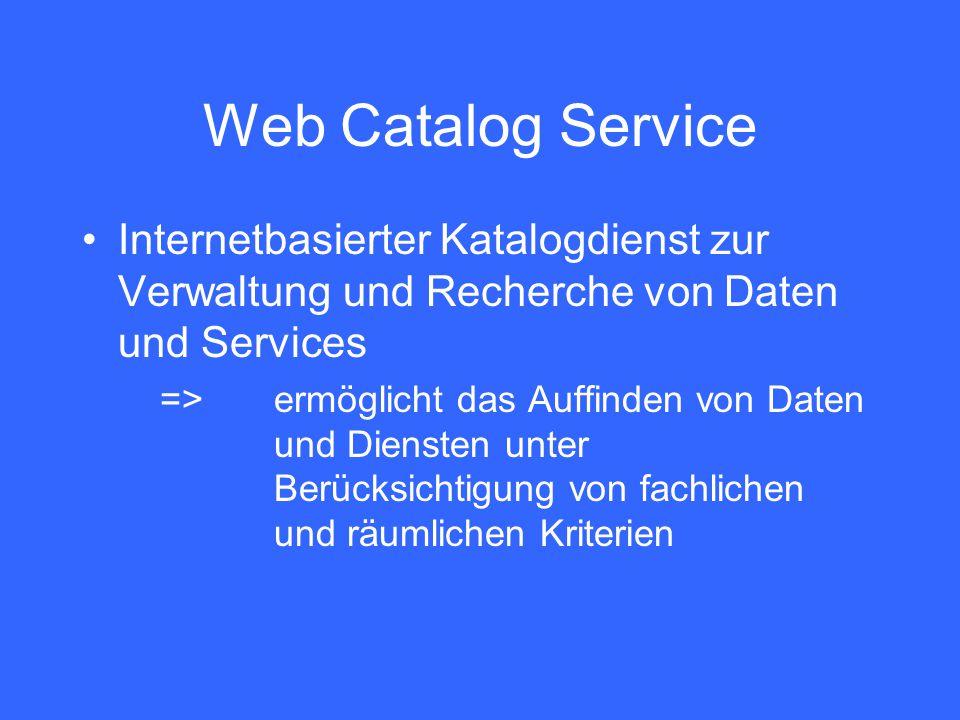 Web Catalog Service Internetbasierter Katalogdienst zur Verwaltung und Recherche von Daten und Services =>ermöglicht das Auffinden von Daten und Diensten unter Berücksichtigung von fachlichen und räumlichen Kriterien