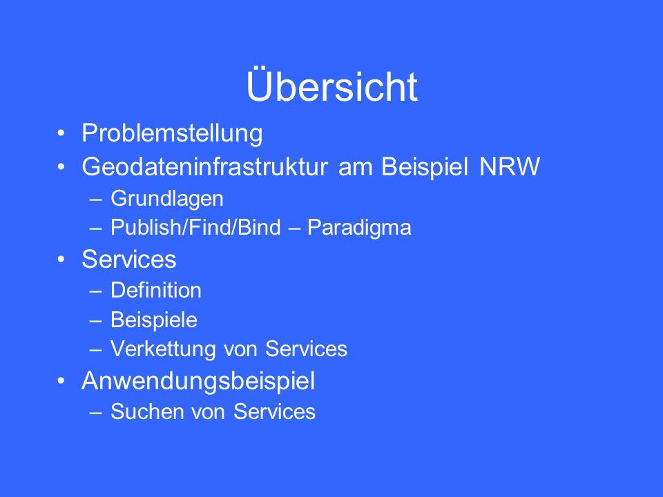 Übersicht Problemstellung Geodateninfrastruktur am Beispiel NRW –Grundlagen –Publish/Find/Bind – Paradigma Services –Definition –Beispiele –Verkettung von Services Anwendungsbeispiel –Suchen von Services