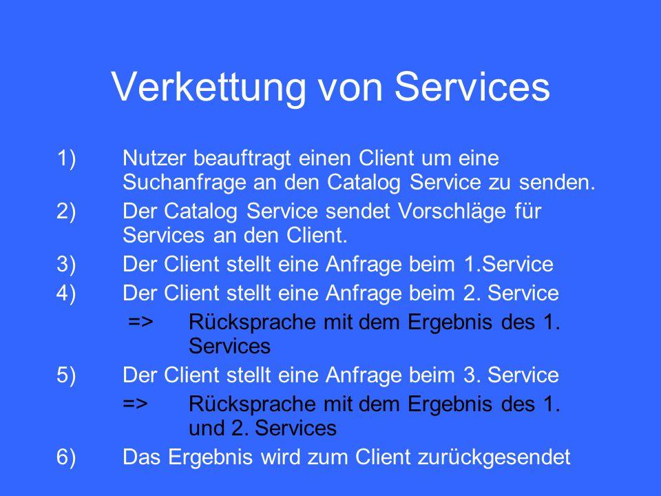 Verkettung von Services 1)Nutzer beauftragt einen Client um eine Suchanfrage an den Catalog Service zu senden. 2)Der Catalog Service sendet Vorschläge
