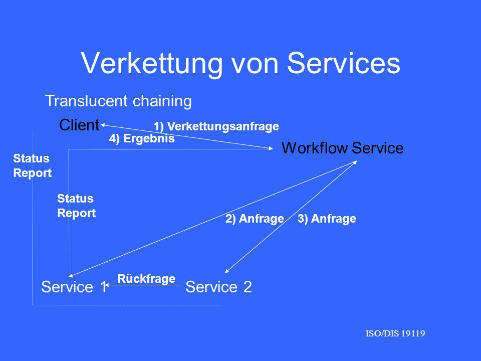 Verkettung von Services Client Workflow Service Service 1Service 2 Translucent chaining 1) Verkettungsanfrage 4) Ergebnis Status Report 2) Anfrage3) Anfrage Rückfrage ISO/DIS 19119 Status Report