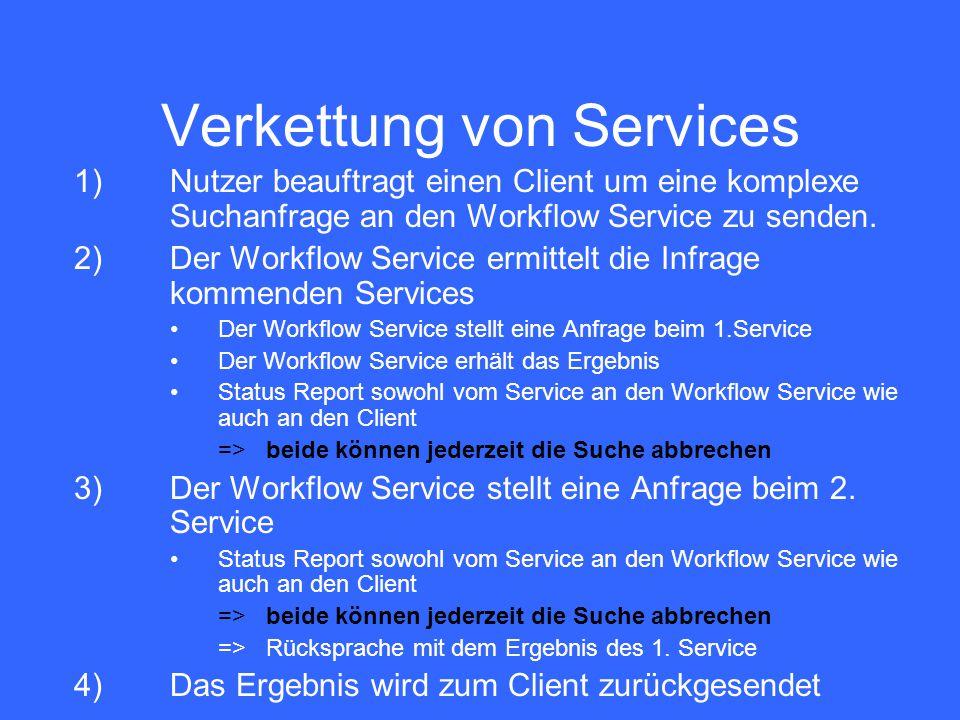 Verkettung von Services 1)Nutzer beauftragt einen Client um eine komplexe Suchanfrage an den Workflow Service zu senden. 2) Der Workflow Service ermit