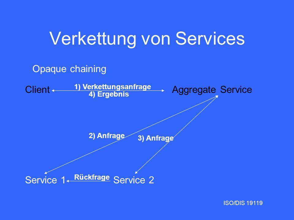Verkettung von Services ClientAggregate Service Service 1Service 2 Opaque chaining 1) Verkettungsanfrage 4) Ergebnis 2) Anfrage 3) Anfrage Rückfrage ISO/DIS 19119
