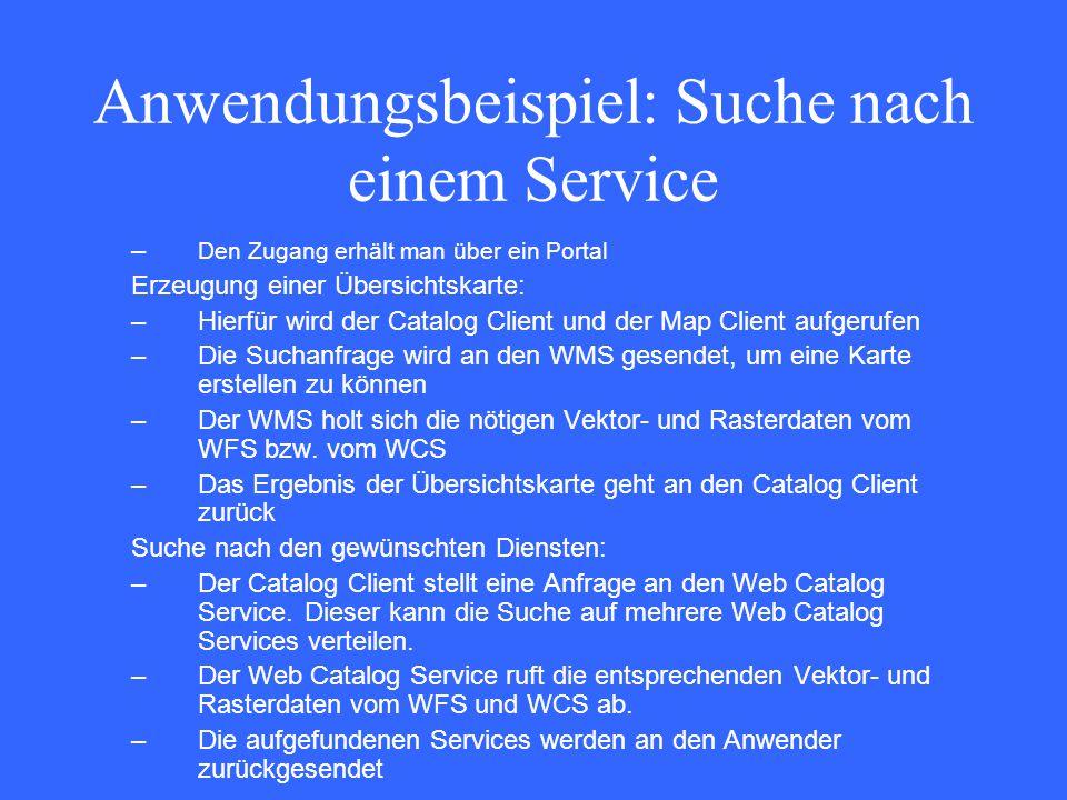 Anwendungsbeispiel: Suche nach einem Service – Den Zugang erhält man über ein Portal Erzeugung einer Übersichtskarte: –Hierfür wird der Catalog Client und der Map Client aufgerufen –Die Suchanfrage wird an den WMS gesendet, um eine Karte erstellen zu können –Der WMS holt sich die nötigen Vektor- und Rasterdaten vom WFS bzw.