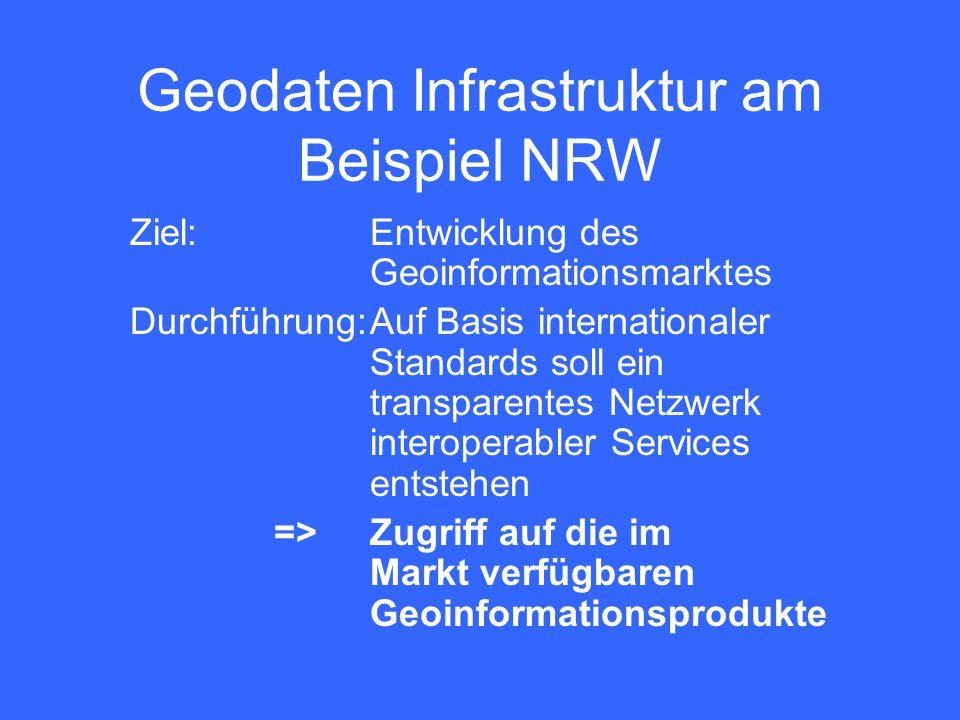Geodaten Infrastruktur am Beispiel NRW Ziel: Entwicklung des Geoinformationsmarktes Durchführung:Auf Basis internationaler Standards soll ein transparentes Netzwerk interoperabler Services entstehen =>Zugriff auf die im Markt verfügbaren Geoinformationsprodukte
