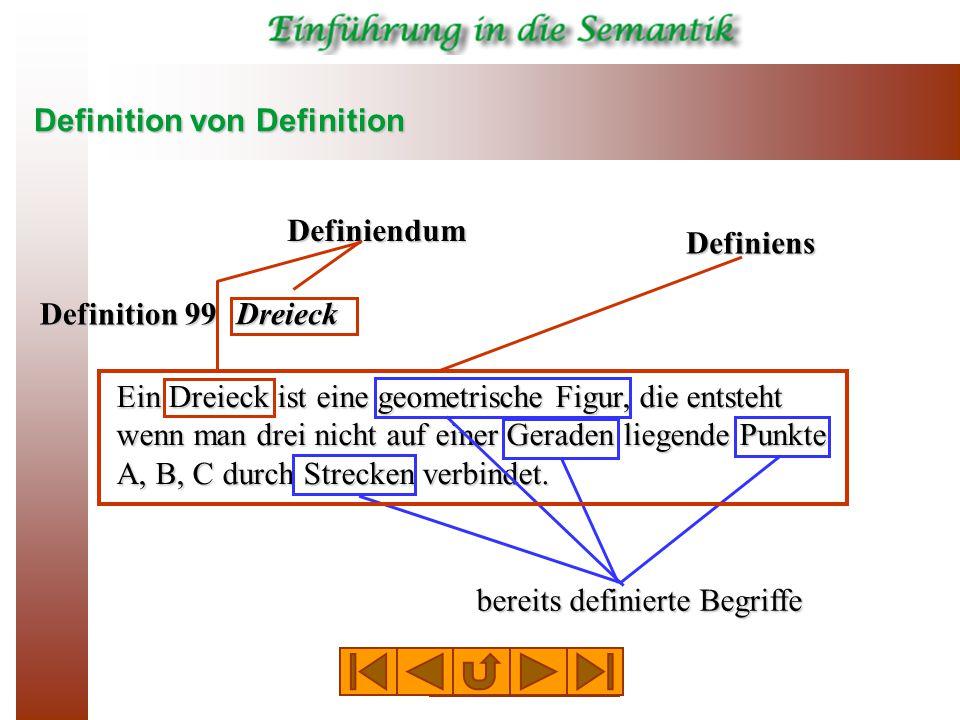 Definition von Definition Definition 99 Dreieck Ein Dreieck ist eine geometrische Figur, die entsteht wenn man drei nicht auf einer Geraden liegende Punkte A, B, C durch Strecken verbindet.