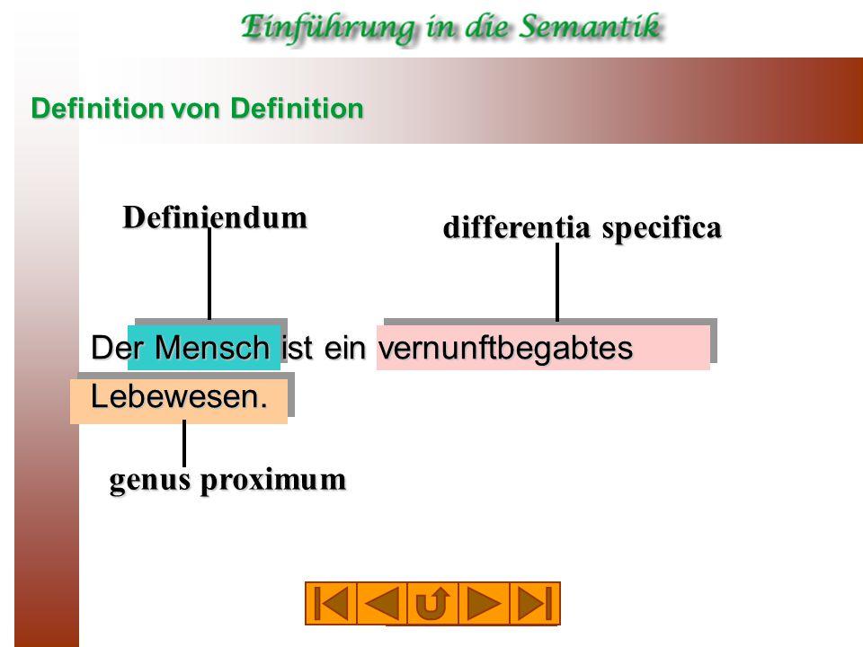 differentia specifica Definiendum genus proximum Der Mensch ist ein vernunftbegabtes Lebewesen.