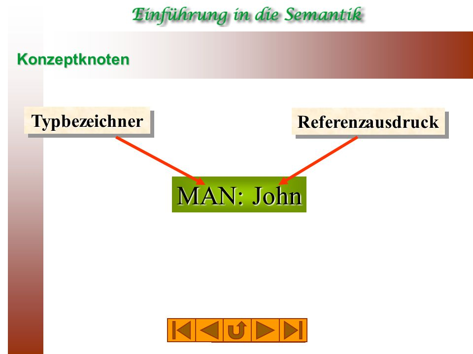 Konzeptknoten MAN: John TypbezeichnerTypbezeichner ReferenzausdruckReferenzausdruck