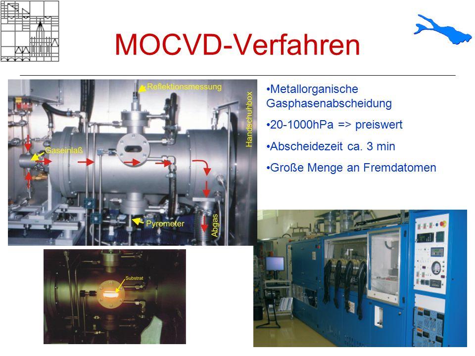 Metallorganische Gasphasenabscheidung 20-1000hPa => preiswert Abscheidezeit ca. 3 min Große Menge an Fremdatomen MOCVD-Verfahren