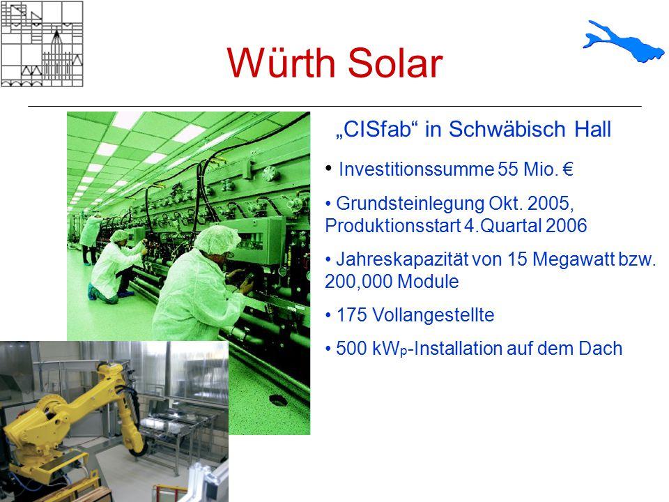 """Würth Solar """"CISfab"""" in Schwäbisch Hall Investitionssumme 55 Mio. € Grundsteinlegung Okt. 2005, Produktionsstart 4.Quartal 2006 Jahreskapazität von 15"""