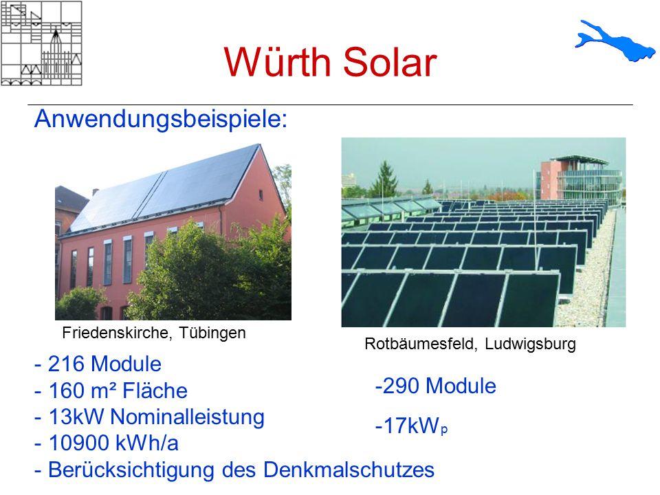 Würth Solar Anwendungsbeispiele: Friedenskirche, Tübingen - 216 Module - 160 m² Fläche - 13kW Nominalleistung - 10900 kWh/a - Berücksichtigung des Den