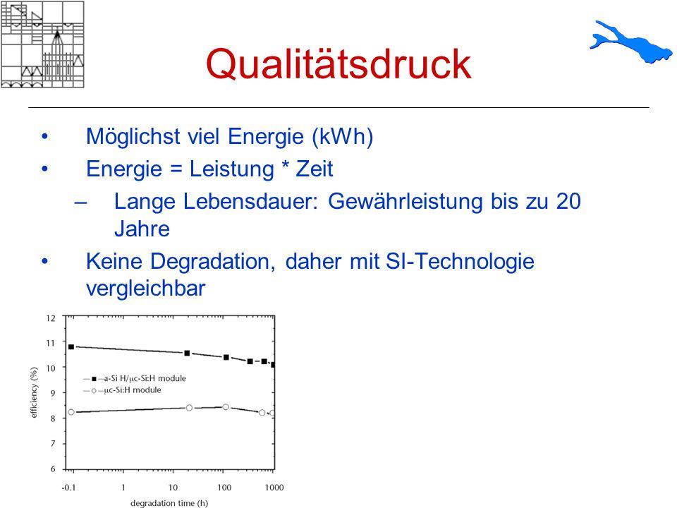 Qualitätsdruck Möglichst viel Energie (kWh) Energie = Leistung * Zeit –Lange Lebensdauer: Gewährleistung bis zu 20 Jahre Keine Degradation, daher mit