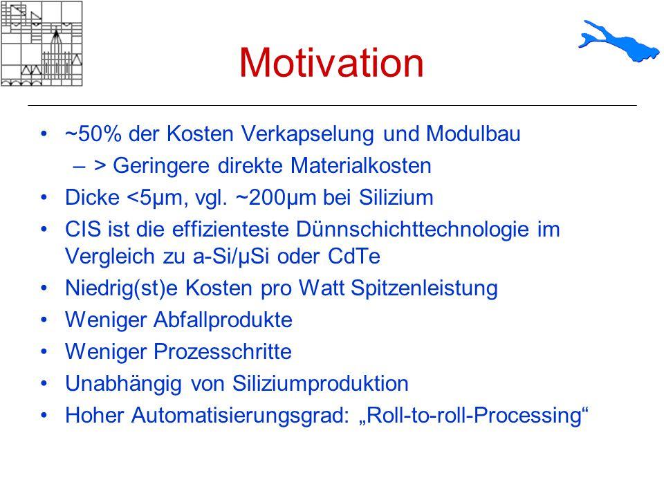 Motivation ~50% der Kosten Verkapselung und Modulbau –> Geringere direkte Materialkosten Dicke <5µm, vgl. ~200µm bei Silizium CIS ist die effizientest