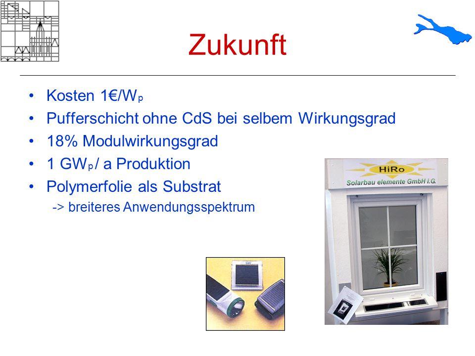 Zukunft Kosten 1€/W p Pufferschicht ohne CdS bei selbem Wirkungsgrad 18% Modulwirkungsgrad 1 GW p / a Produktion Polymerfolie als Substrat -> breitere