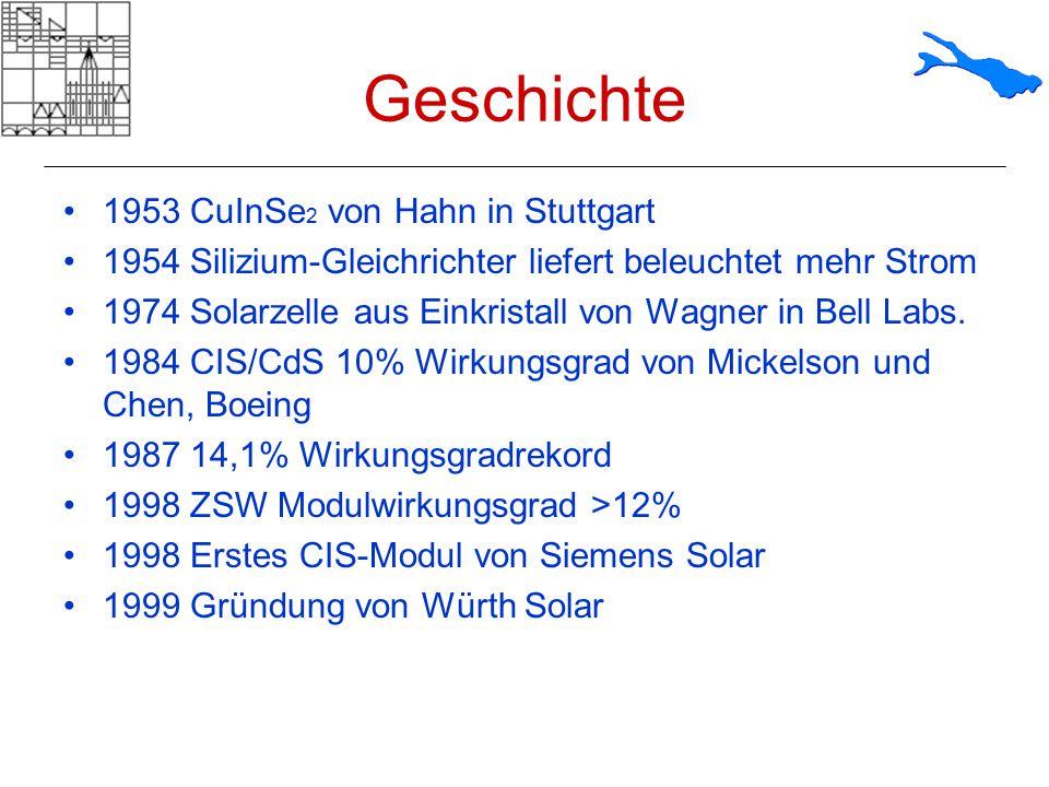 Geschichte 1953 CuInSe 2 von Hahn in Stuttgart 1954 Silizium-Gleichrichter liefert beleuchtet mehr Strom 1974 Solarzelle aus Einkristall von Wagner in