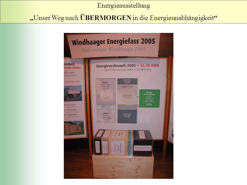 """Energieausstellung """"Unser Weg nach ÜBERMORGEN in die Energieunabhängigkeit"""