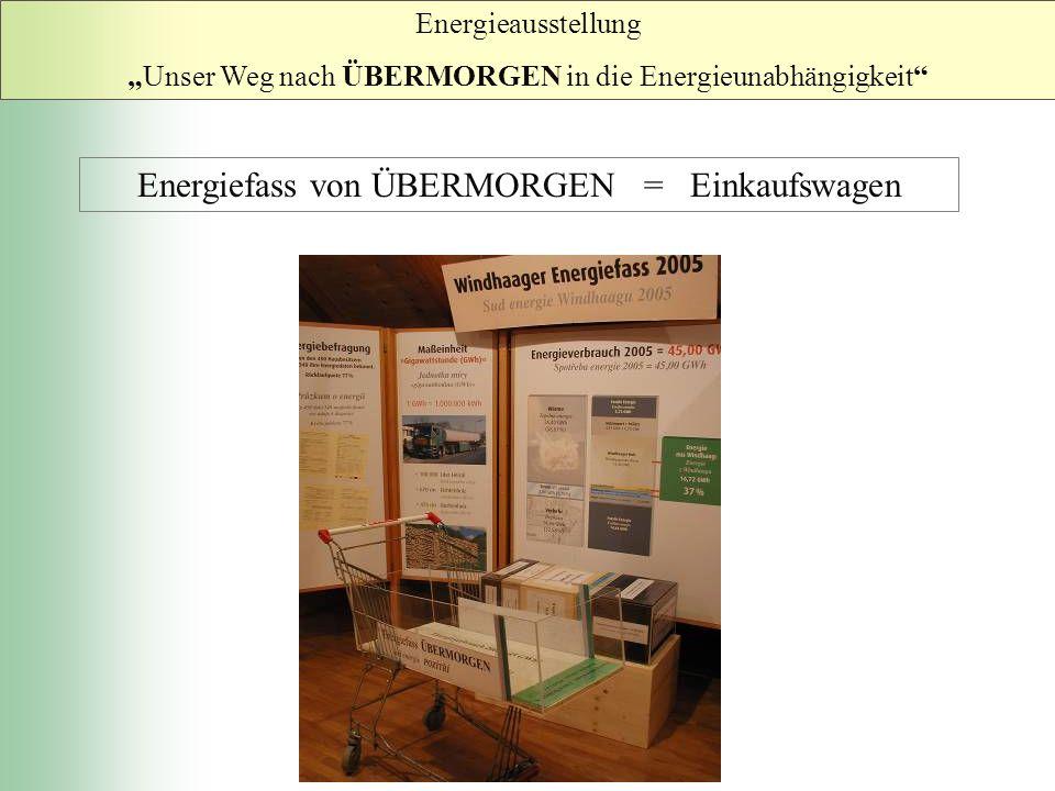 """Energiefass von ÜBERMORGEN = Einkaufswagen Energieausstellung """"Unser Weg nach ÜBERMORGEN in die Energieunabhängigkeit"""