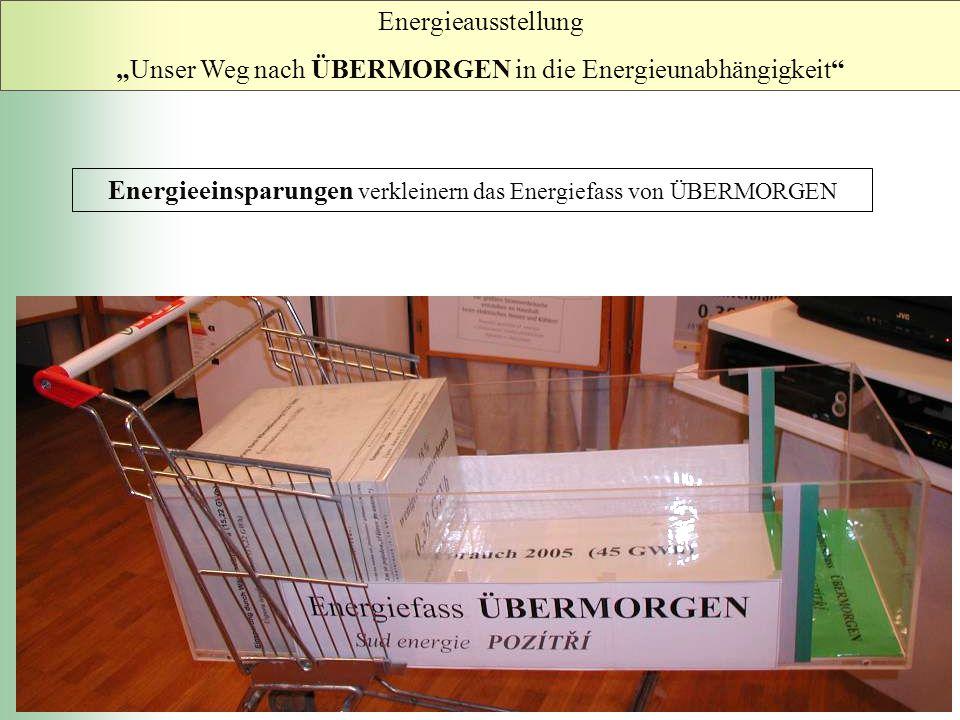 """Energieeinsparungen verkleinern das Energiefass von ÜBERMORGEN Energieausstellung """"Unser Weg nach ÜBERMORGEN in die Energieunabhängigkeit"""""""