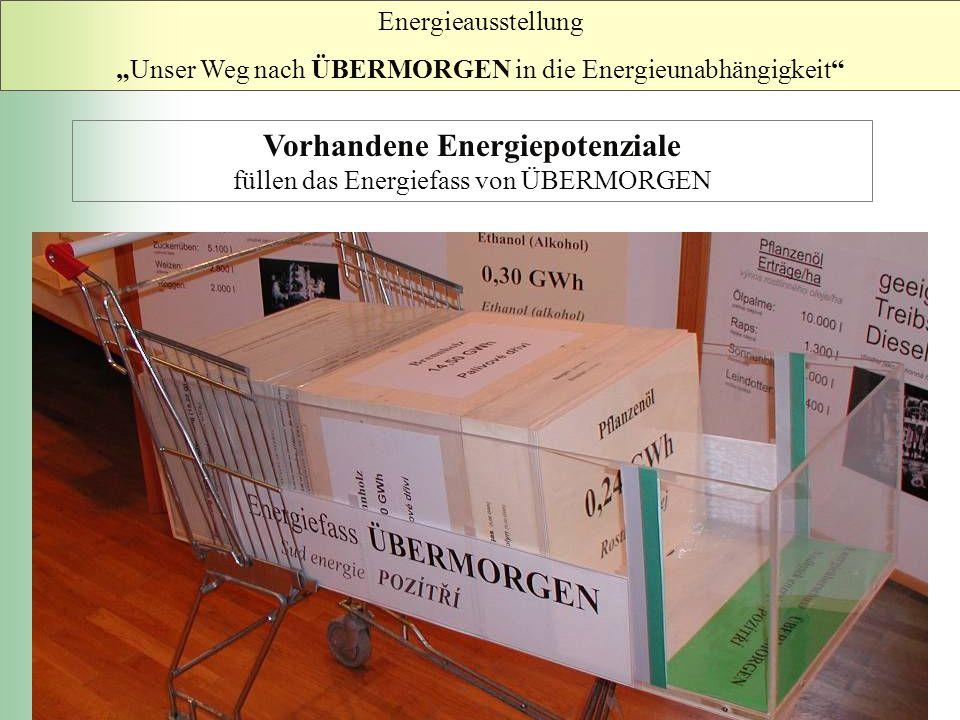 """Vorhandene Energiepotenziale füllen das Energiefass von ÜBERMORGEN Energieausstellung """"Unser Weg nach ÜBERMORGEN in die Energieunabhängigkeit"""