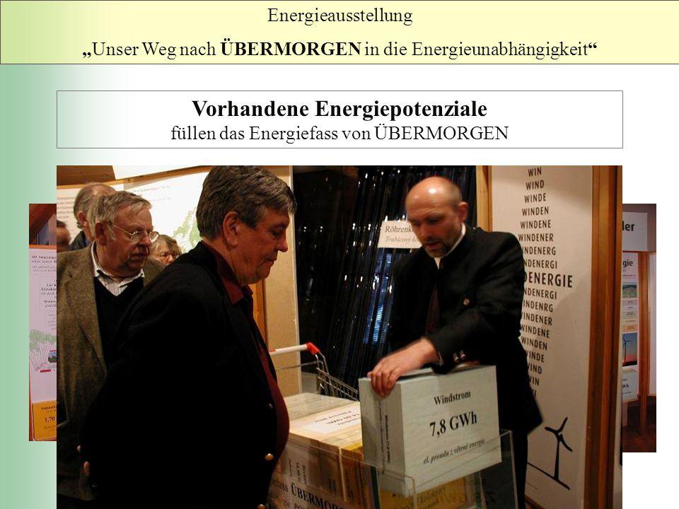 """Vorhandene Energiepotenziale füllen das Energiefass von ÜBERMORGEN Energieausstellung """"Unser Weg nach ÜBERMORGEN in die Energieunabhängigkeit"""""""