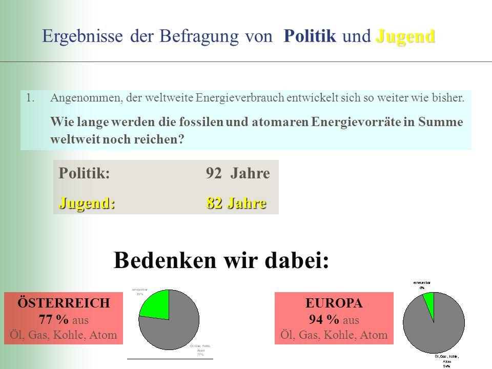 Jugend Ergebnisse der Befragung von Politik und Jugend 1.Angenommen, der weltweite Energieverbrauch entwickelt sich so weiter wie bisher.