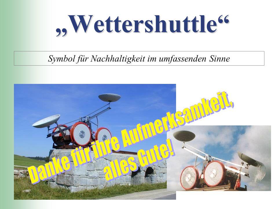 """""""Wettershuttle Symbol für Nachhaltigkeit im umfassenden Sinne"""